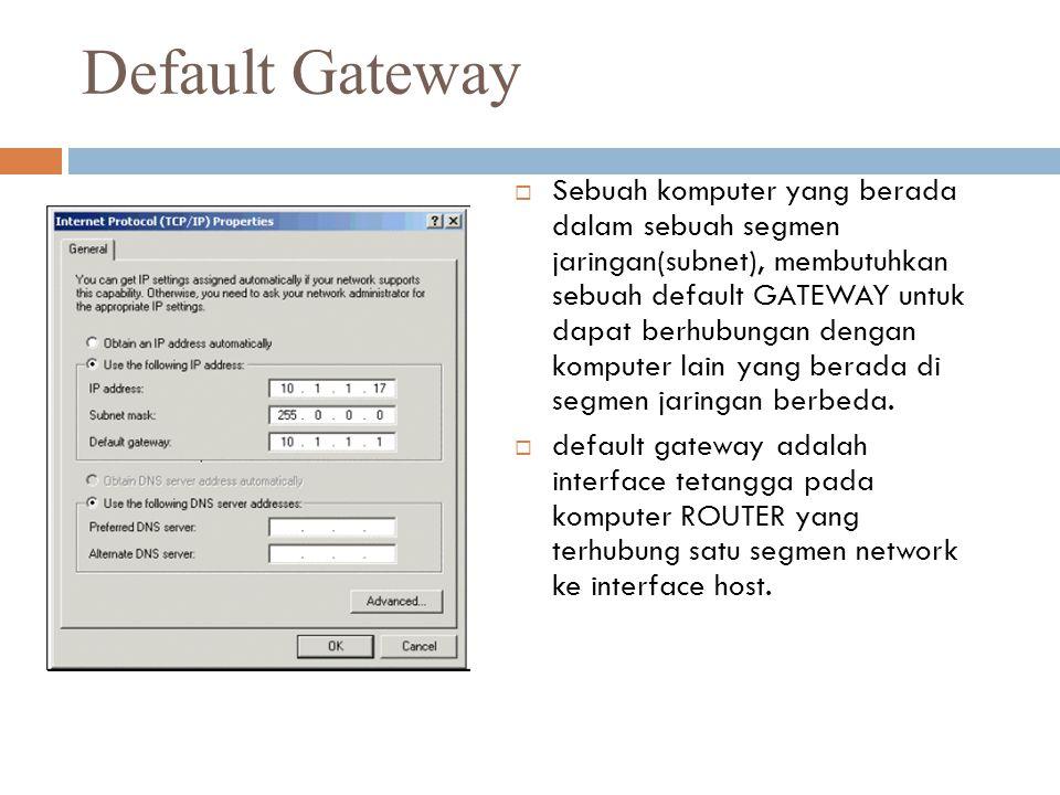  Sebuah IP address adalah identitas komputer di dalam jaringan, untuk membedakan komputer satu dengan lainnya.  Dengan IP Address ini maka komputer