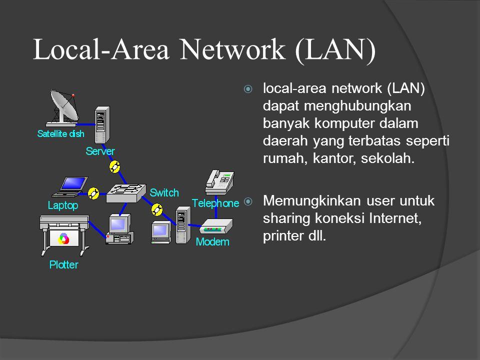 P ENGERTIAN LAN LAN : Local Area Network adalah jaringan komputer yang jaringannya hanya mencakup wilayah kecil; seperti jaringan komputer kampus, ged
