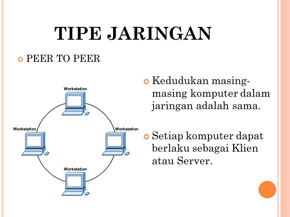 Local-Area Network (LAN)  local-area network (LAN) dapat menghubungkan banyak komputer dalam daerah yang terbatas seperti rumah, kantor, sekolah.  M