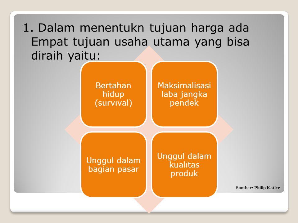 1. Dalam menentukn tujuan harga ada Empat tujuan usaha utama yang bisa diraih yaitu: Bertahan hidup (survival) Maksimalisasi laba jangka pendek Unggul