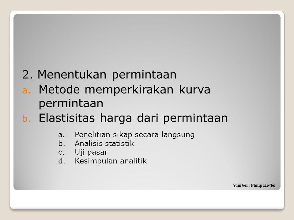 2. Menentukan permintaan a. Metode memperkirakan kurva permintaan b. Elastisitas harga dari permintaan Sumber: Philip Kotler a.Penelitian sikap secara