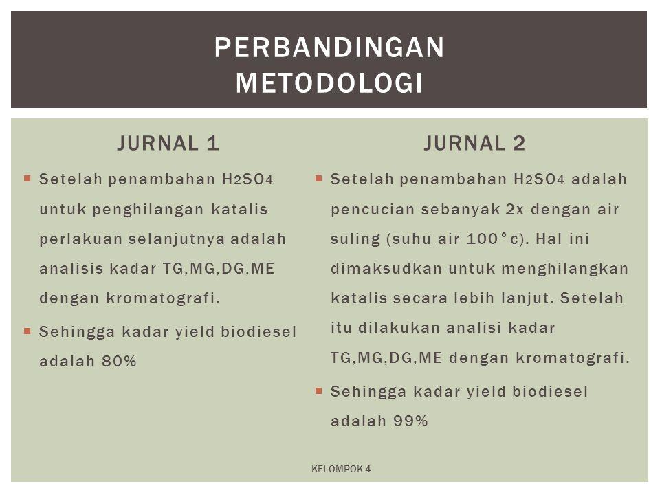 JURNAL 1  Setelah penambahan H 2 SO 4 untuk penghilangan katalis perlakuan selanjutnya adalah analisis kadar TG,MG,DG,ME dengan kromatografi.  Sehin