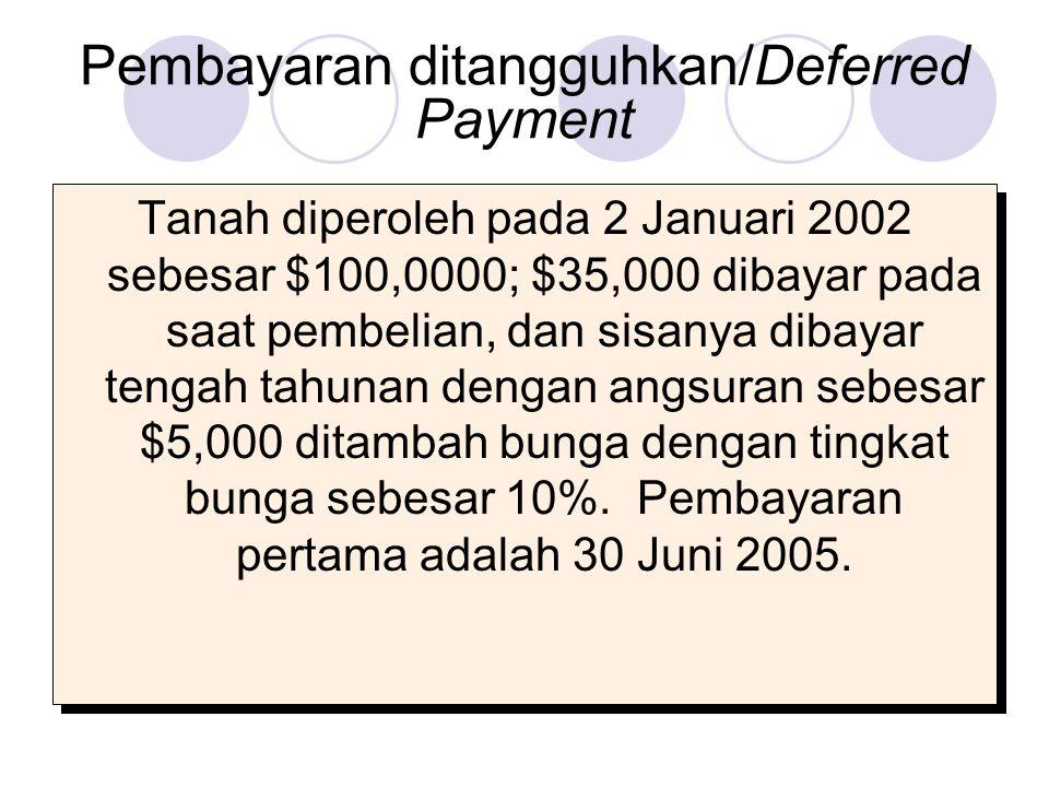 Tanah diperoleh pada 2 Januari 2002 sebesar $100,0000; $35,000 dibayar pada saat pembelian, dan sisanya dibayar tengah tahunan dengan angsuran sebesar $5,000 ditambah bunga dengan tingkat bunga sebesar 10%.
