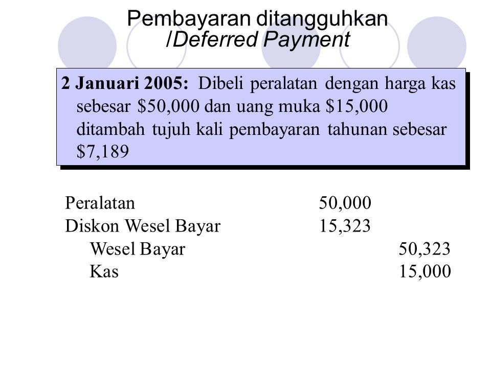 Pembayaran ditangguhkan /Deferred Payment 2 Januari 2005: Dibeli peralatan dengan harga kas sebesar $50,000 dan uang muka $15,000 ditambah tujuh kali pembayaran tahunan sebesar $7,189 Peralatan50,000 Diskon Wesel Bayar15,323 Wesel Bayar50,323 Kas15,000
