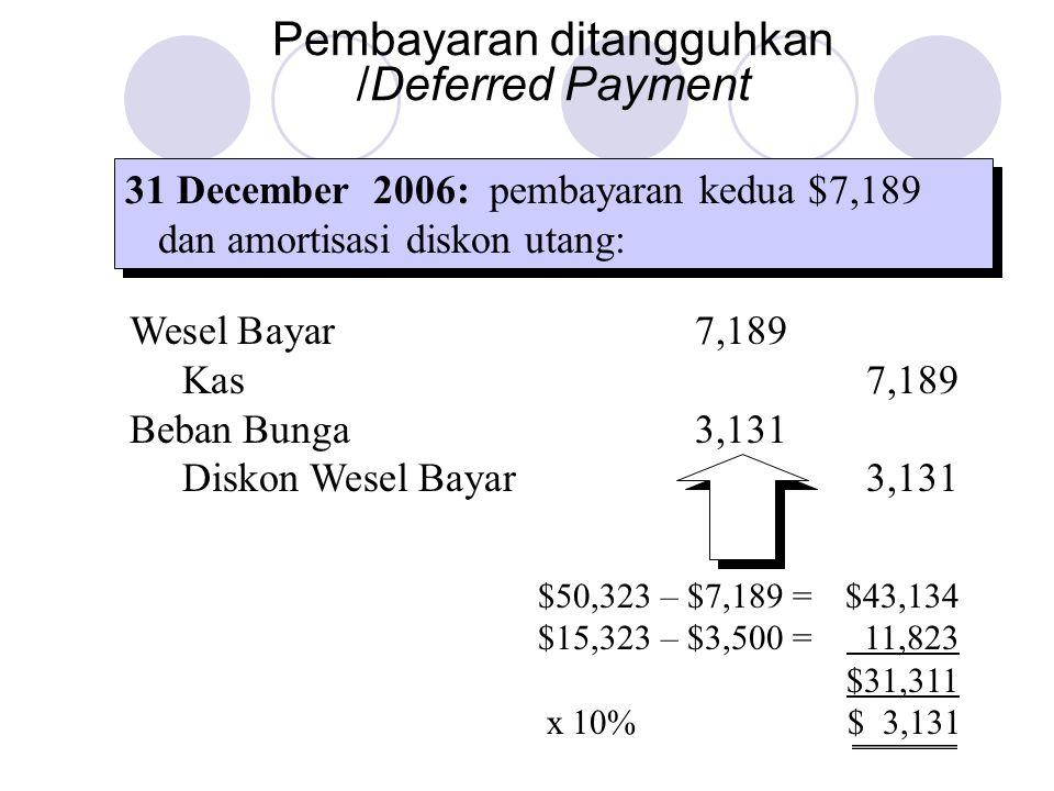 Pembayaran ditangguhkan /Deferred Payment 31 December 2006: pembayaran kedua $7,189 dan amortisasi diskon utang: Wesel Bayar7,189 Kas7,189 Beban Bunga3,131 Diskon Wesel Bayar3,131 $50,323 – $7,189 =$43,134 $15,323 – $3,500 = 11,823 $31,311 x 10%$ 3,131