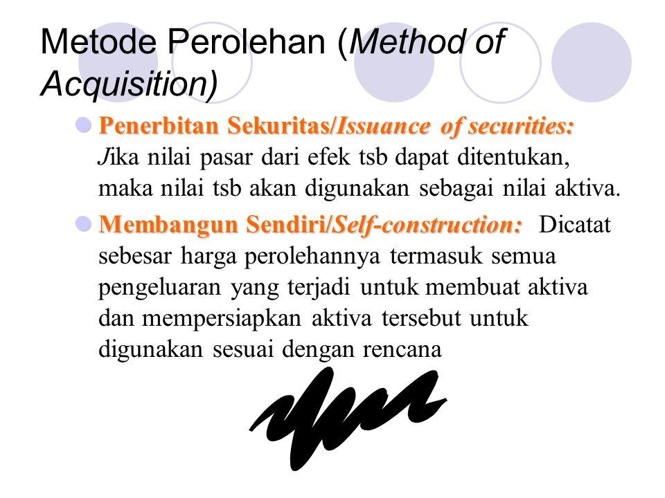 Metode Perolehan (Method of Acquisition) Penerbitan Sekuritas/Issuance of securities: Penerbitan Sekuritas/Issuance of securities: Jika nilai pasar dari efek tsb dapat ditentukan, maka nilai tsb akan digunakan sebagai nilai aktiva.