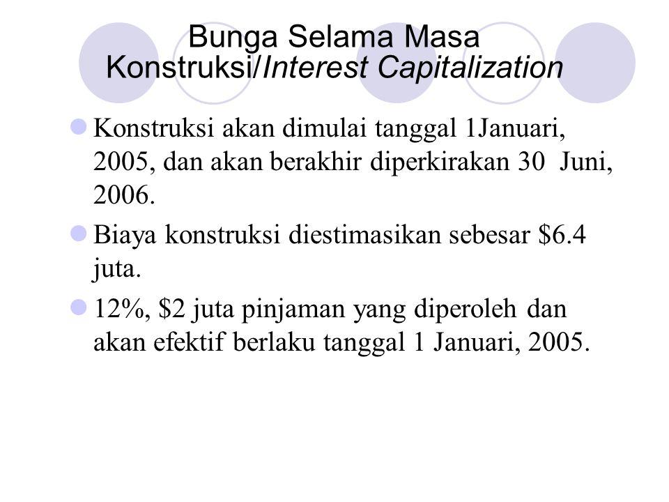 Konstruksi akan dimulai tanggal 1Januari, 2005, dan akan berakhir diperkirakan 30 Juni, 2006. Biaya konstruksi diestimasikan sebesar $6.4 juta. 12%, $