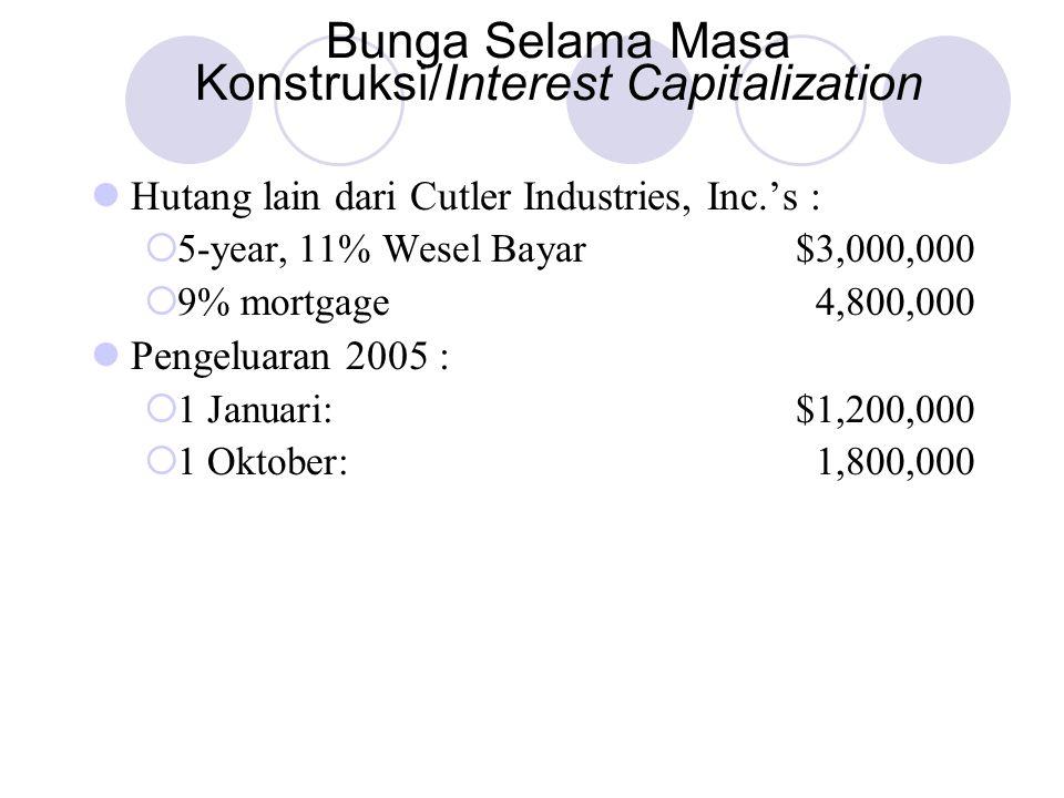 Hutang lain dari Cutler Industries, Inc.'s :  5-year, 11% Wesel Bayar$3,000,000  9% mortgage4,800,000 Pengeluaran 2005 :  1 Januari:$1,200,000  1 Oktober:1,800,000 Bunga Selama Masa Konstruksi/Interest Capitalization