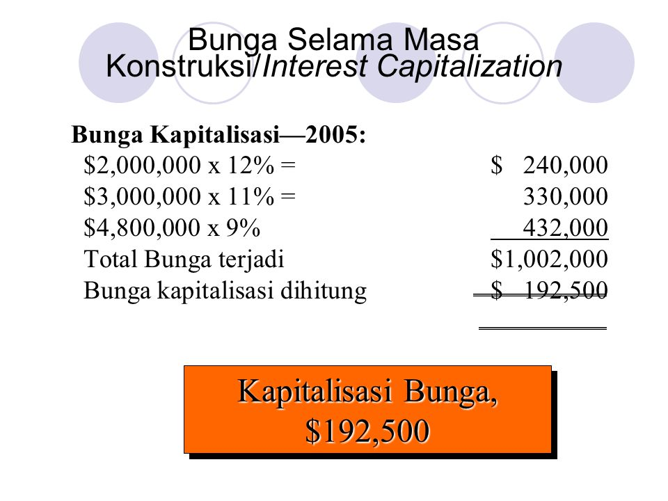 Bunga Kapitalisasi—2005: $2,000,000 x 12% = $ 240,000 $3,000,000 x 11% = 330,000 $4,800,000 x 9% 432,000 Total Bunga terjadi$1,002,000 Bunga kapitalisasi dihitung$ 192,500 Kapitalisasi Bunga, $192,500 Bunga Selama Masa Konstruksi/Interest Capitalization