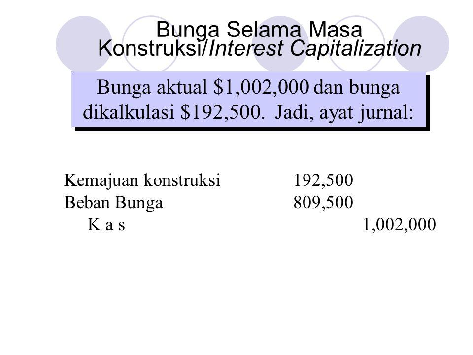 Bunga aktual $1,002,000 dan bunga dikalkulasi $192,500. Jadi, ayat jurnal: Kemajuan konstruksi192,500 Beban Bunga809,500 K a s1,002,000 Bunga Selama M