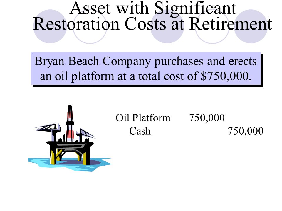 Asset with Significant Restoration Costs at Retirement Bryan Beach Company purchases and erects an oil platform at a total cost of $750,000. Oil Platf