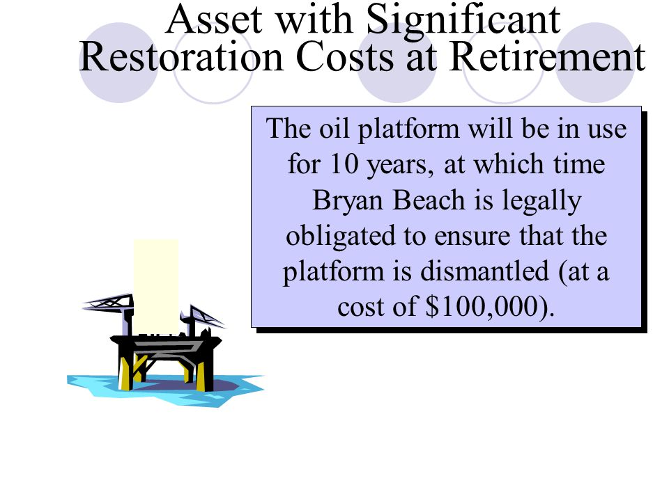 Asset with Significant Restoration Costs at Retirement The oil platform will be in use for 10 years, at which time Bryan Beach is legally obligated to