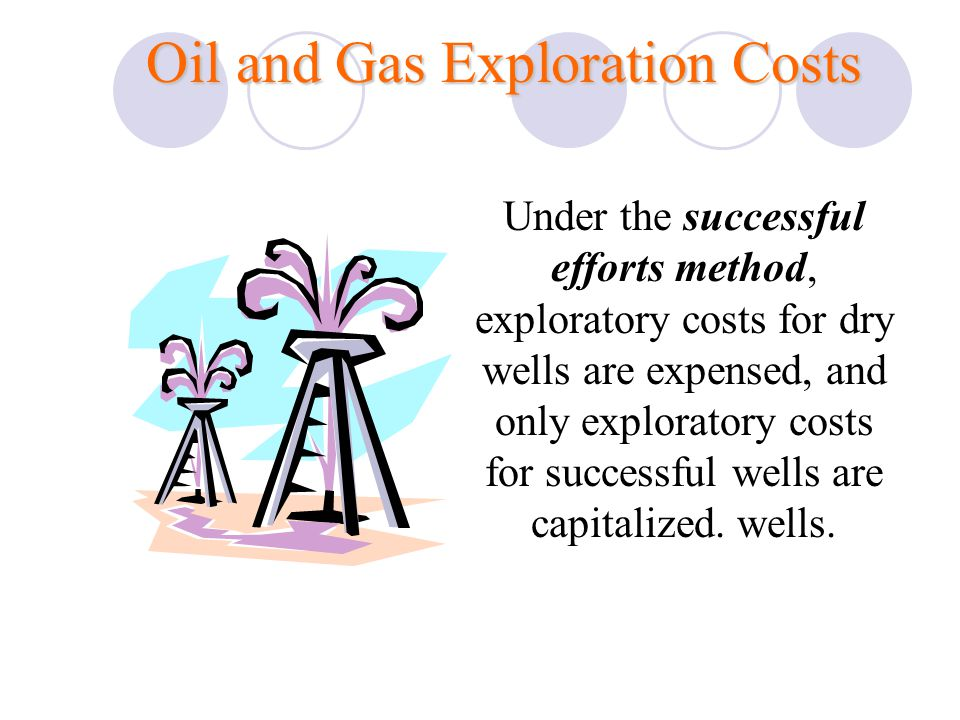 Under the successful efforts method, exploratory costs for dry wells are expensed, and only exploratory costs for successful wells are capitalized. we