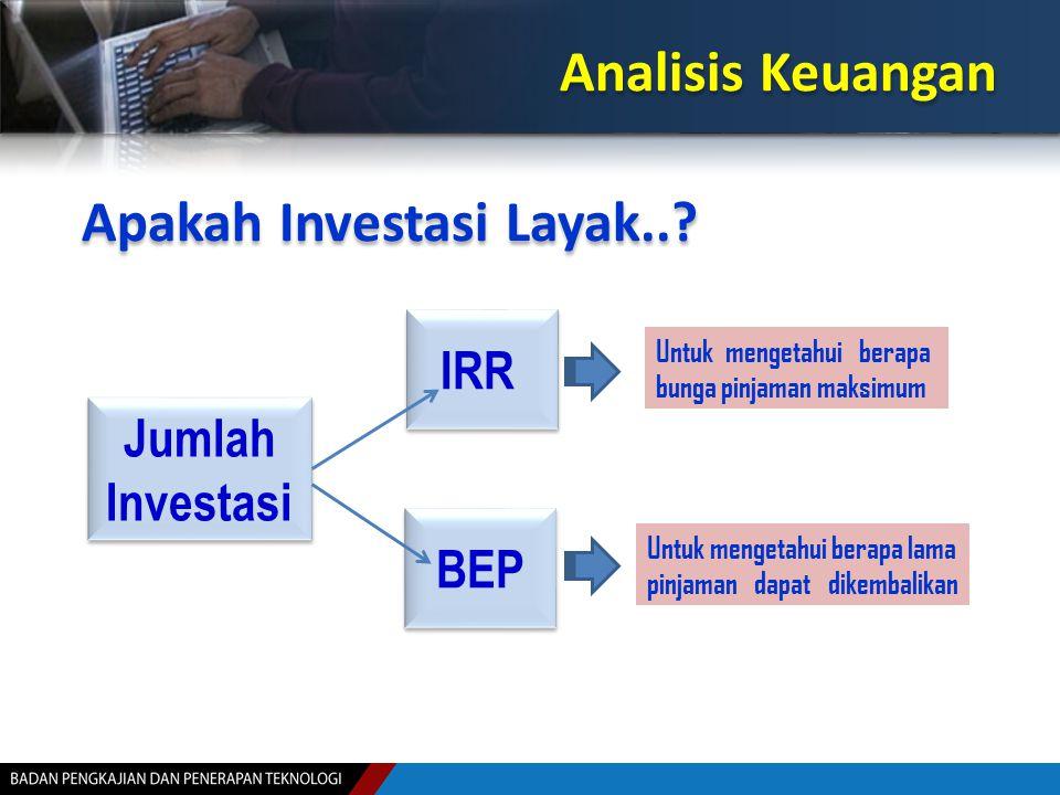 Analisis Keuangan Jumlah Investasi Jumlah Investasi IRR BEP Untuk mengetahui berapa bunga pinjaman maksimum Untuk mengetahui berapa lama pinjaman dapa