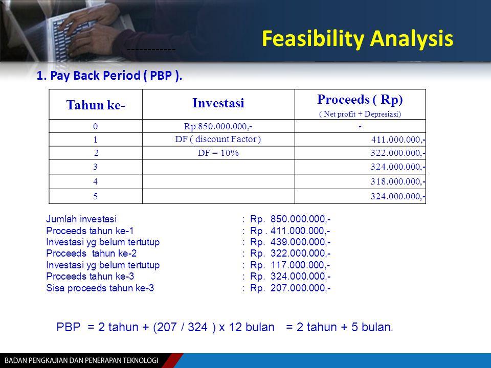 Tahun ke- Investasi Proceeds ( Rp) ( Net profit + Depresiasi) 0Rp 850.000.000,-- 1 DF ( discount Factor ) 411.000.000,- 2DF = 10%322.000.000,- 3324.00
