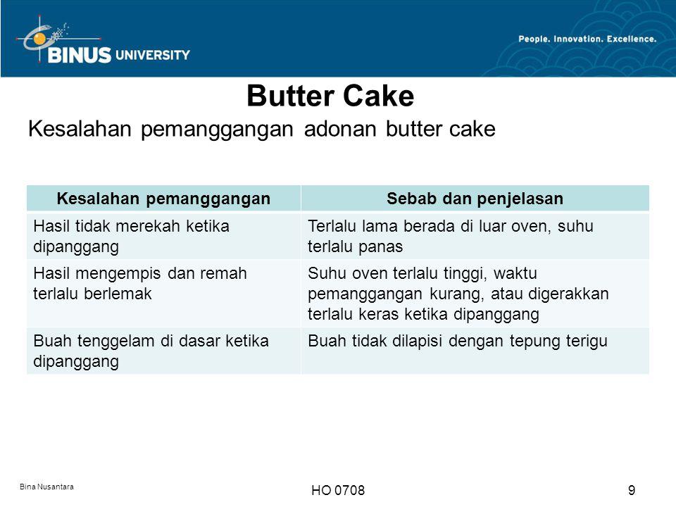 Butter Cake Bina Nusantara HO 07089 Kesalahan pemanggangan adonan butter cake Kesalahan pemangganganSebab dan penjelasan Hasil tidak merekah ketika di
