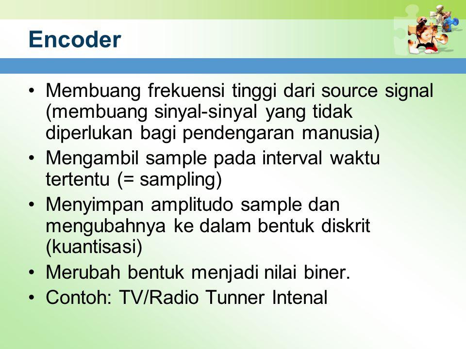 Encoder Membuang frekuensi tinggi dari source signal (membuang sinyal-sinyal yang tidak diperlukan bagi pendengaran manusia) Mengambil sample pada int
