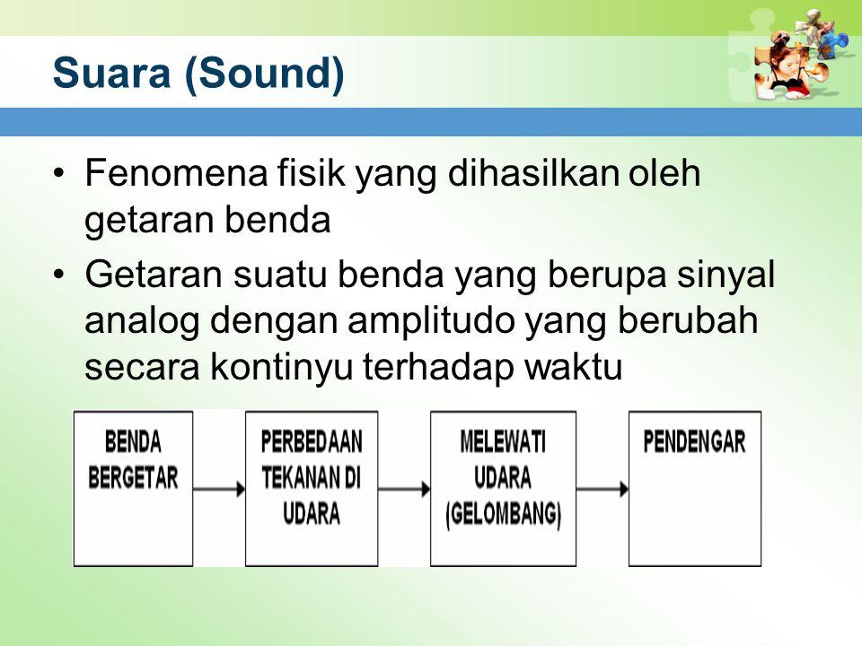 Suara (Sound) Fenomena fisik yang dihasilkan oleh getaran benda Getaran suatu benda yang berupa sinyal analog dengan amplitudo yang berubah secara kon