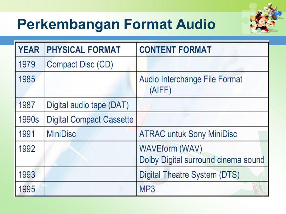 Perkembangan Format Audio
