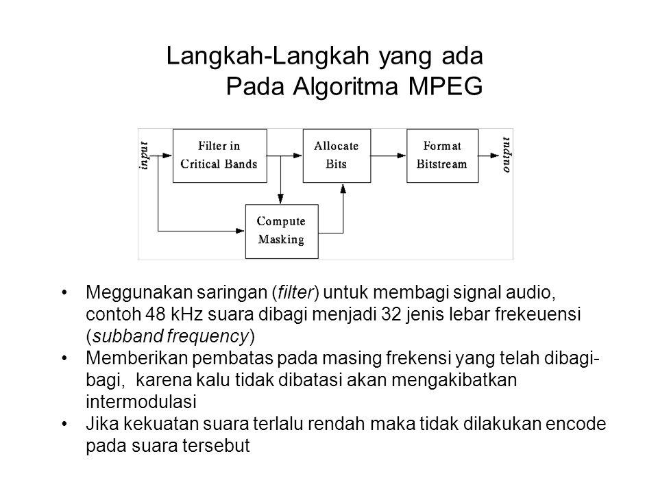 Langkah-Langkah yang ada Pada Algoritma MPEG Meggunakan saringan (filter) untuk membagi signal audio, contoh 48 kHz suara dibagi menjadi 32 jenis leba