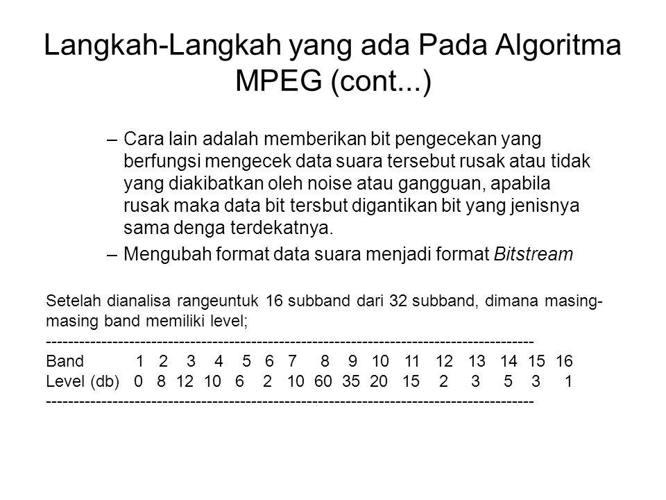 Langkah-Langkah yang ada Pada Algoritma MPEG (cont...) –Cara lain adalah memberikan bit pengecekan yang berfungsi mengecek data suara tersebut rusak a