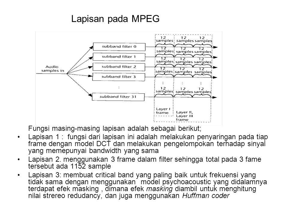 Lapisan pada MPEG Fungsi masing-masing lapisan adalah sebagai berikut; Lapisan 1 : fungsi dari lapisan ini adalah melakukan penyaringan pada tiap fram