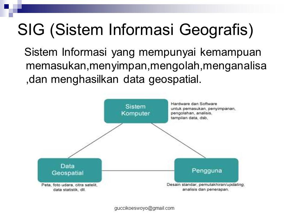 guccikoeswoyo@gmail.com Gambaran Prototipe Sistem