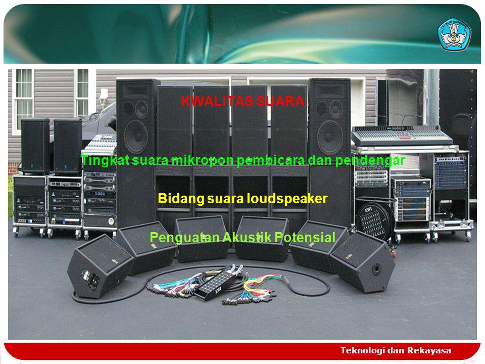 Teknologi dan Rekayasa KWALITAS SUARA Tingkat suara mikropon pembicara dan pendengar Bidang suara loudspeaker Penguatan Akustik Potensial