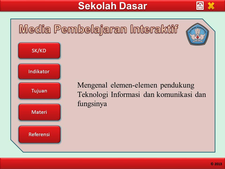 Sekolah Dasar SK/KD Indikator Tujuan Materi Referensi © 2013 Mengenal elemen-elemen pendukung Teknologi Informasi dan komunikasi dan fungsinya