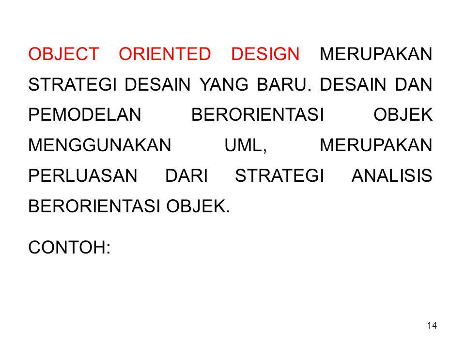 14 OBJECT ORIENTED DESIGN MERUPAKAN STRATEGI DESAIN YANG BARU.