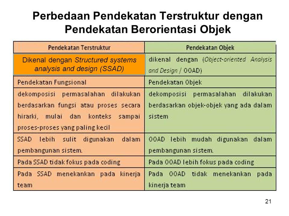 Perbedaan Pendekatan Terstruktur dengan Pendekatan Berorientasi Objek Dikenal dengan Structured systems analysis and design (SSAD) 21