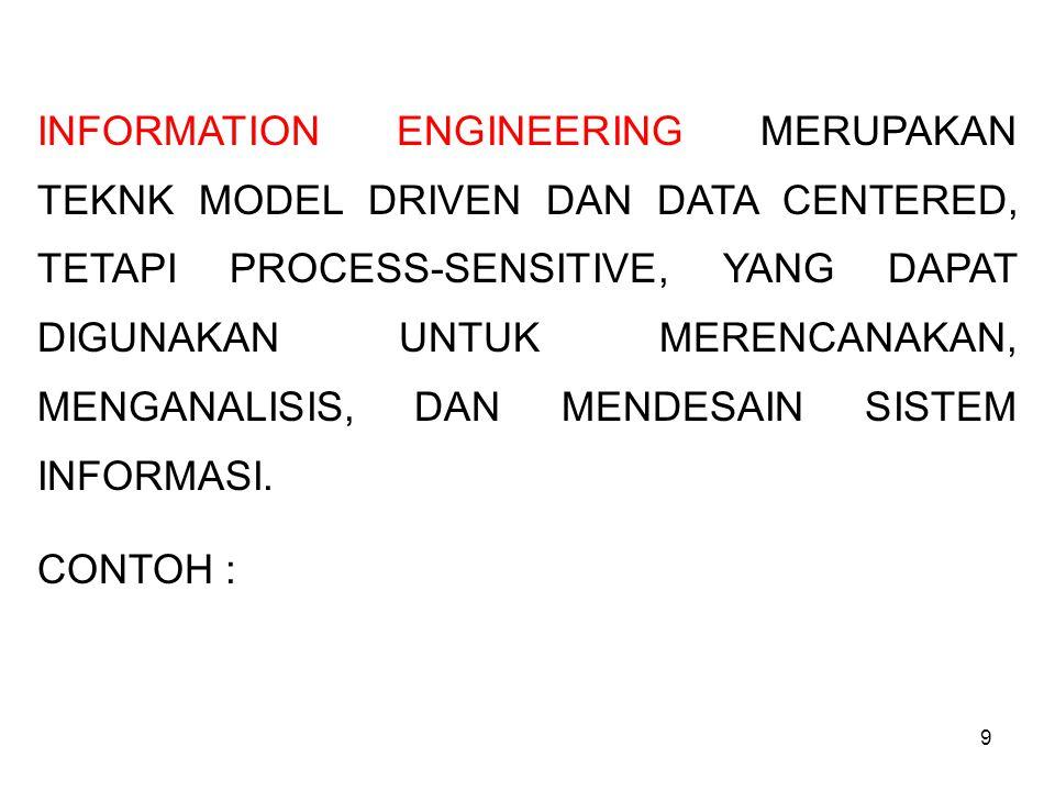 9 INFORMATION ENGINEERING MERUPAKAN TEKNK MODEL DRIVEN DAN DATA CENTERED, TETAPI PROCESS-SENSITIVE, YANG DAPAT DIGUNAKAN UNTUK MERENCANAKAN, MENGANALISIS, DAN MENDESAIN SISTEM INFORMASI.