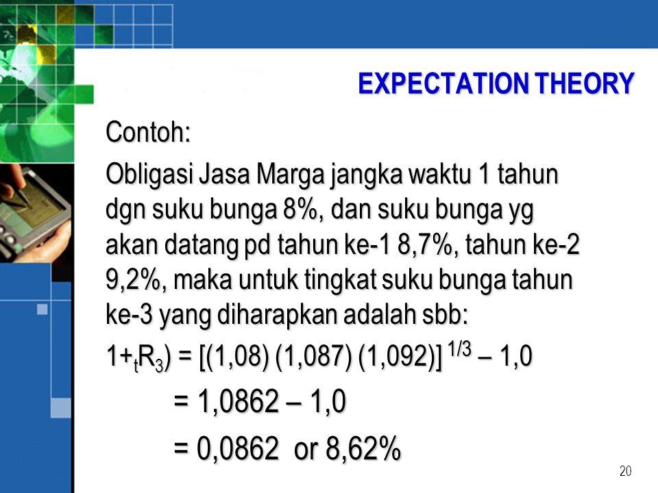 20 Contoh: Obligasi Jasa Marga jangka waktu 1 tahun dgn suku bunga 8%, dan suku bunga yg akan datang pd tahun ke-1 8,7%, tahun ke-2 9,2%, maka untuk tingkat suku bunga tahun ke-3 yang diharapkan adalah sbb: 1+ t R 3 ) = [(1,08) (1,087) (1,092)] 1/3 – 1,0 = 1,0862 – 1,0 = 1,0862 – 1,0 = 0,0862 or 8,62% = 0,0862 or 8,62% EXPECTATION THEORY