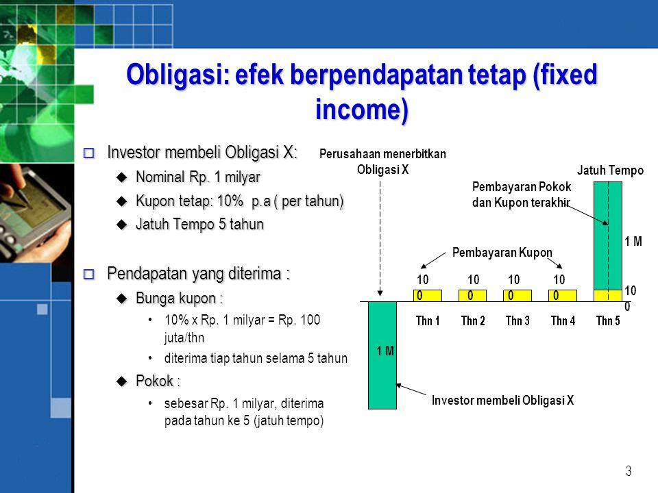 14 o Pasar Domestik u Obligasi Pemerintah (Government Bond) Mendanai proyek pemerintah (APBN, APBD), membayar hutang jatuh tempo, membayar bunga hutang oustanding Diterbitkan dalam mata uang lokal, highest quality (sbg benchmark) Tercatat di bursa, diperdagangkan di bursa atau diluar bursa (OTC) u Obligasi Korporasi (Corporate Bond) Diterbitkan oleh perusahaan swasta dalam negeri dalam mata uang lokal Jenis tingkat bunga: Fixed, Floating dan Variable Tercatat di bursa, diperdagangkan di bursa atau diluar bursa (OTC) o Pasar Internasional u Foreign Bonds diterbitkan oleh badan hukum asing di pasar domestik dalam denominasi mata uang lokal contoh: Bank BNI menerbitkan obligasi di Amerika dalam mata uang dolar - Yankee bond Inggris - Bulldog bond, Jepang - Samurai bond, Spanyol - Matador bond u Eurobonds didenominasikan dalam mata uang dolar Amerika atau mata uang lain dan dijual di luar negara yang mata uangnya digunakan untuk denominasi Obligasi Berdasarkan Segmentasi Pasar