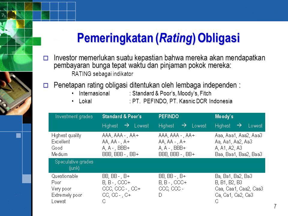 18 MENILAI OBLIGASI o Tingkat suku bunga yang diterima u interest rate o Tingkat hasil yang diberikan u yield