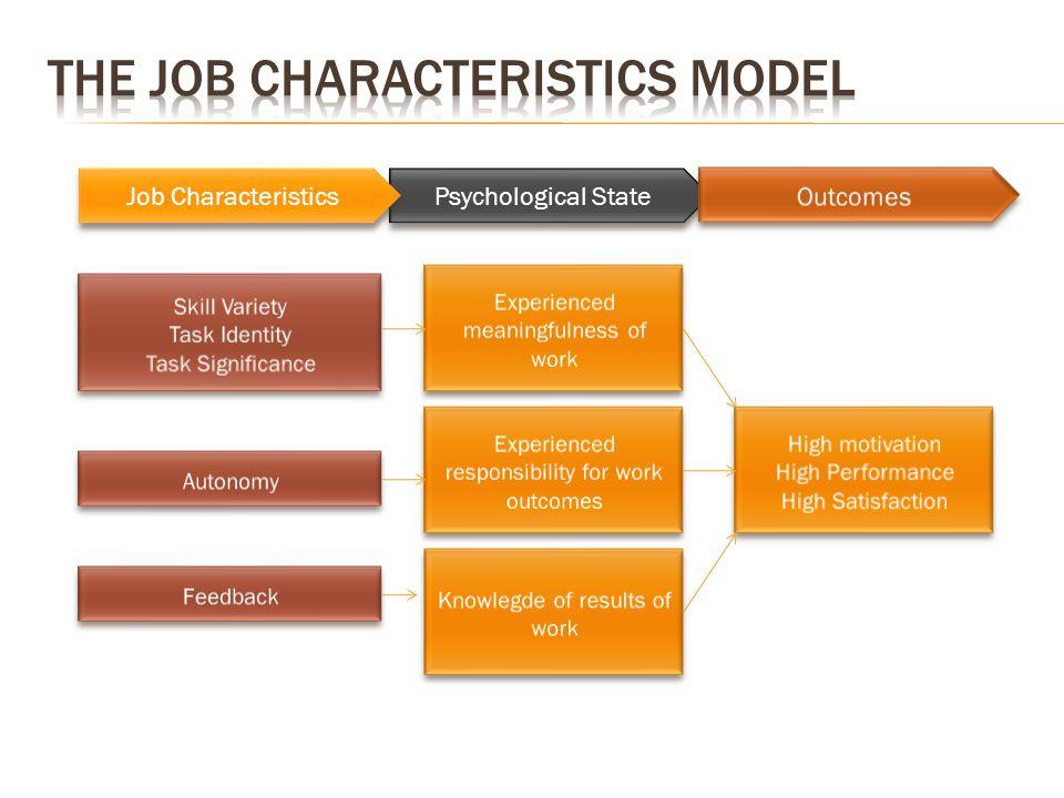 Psychological State Job Characteristics