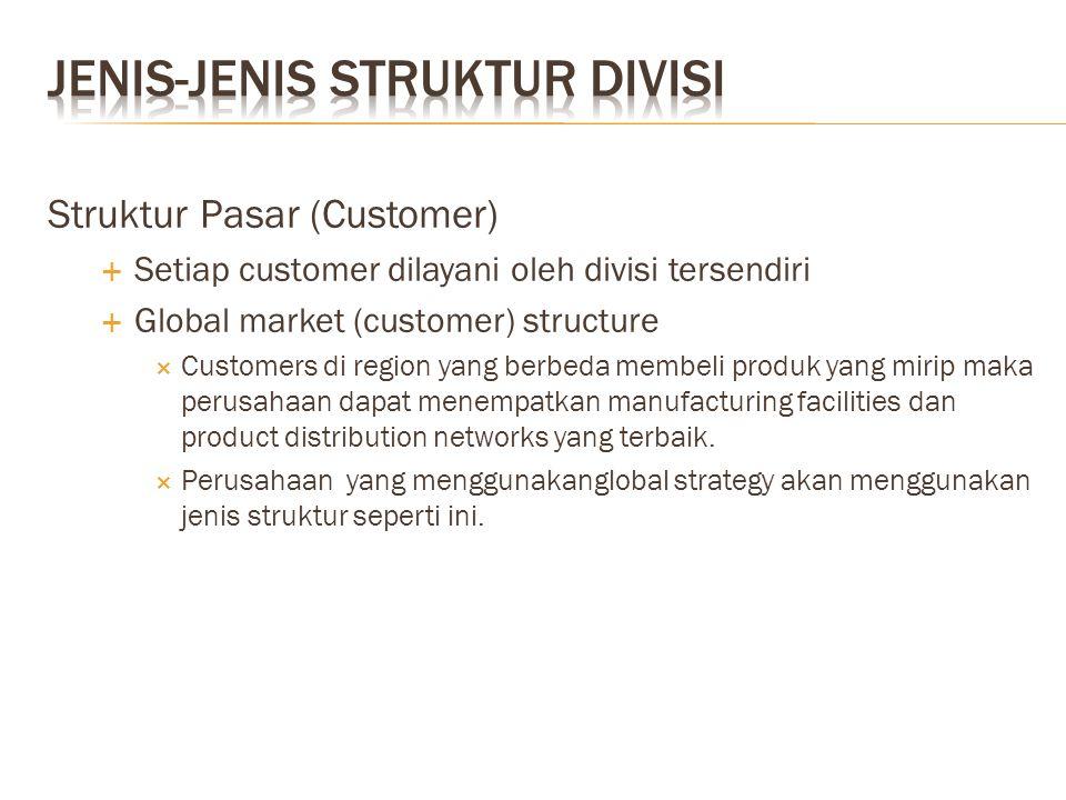 Struktur Pasar (Customer)  Setiap customer dilayani oleh divisi tersendiri  Global market (customer) structure  Customers di region yang berbeda me
