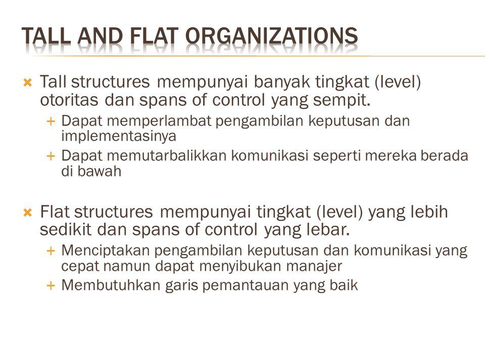  Tall structures mempunyai banyak tingkat (level) otoritas dan spans of control yang sempit.  Dapat memperlambat pengambilan keputusan dan implement