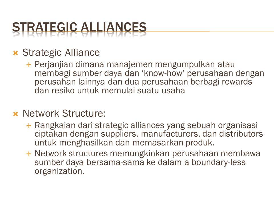  Strategic Alliance  Perjanjian dimana manajemen mengumpulkan atau membagi sumber daya dan 'know-how' perusahaan dengan perusahan lainnya dan dua pe