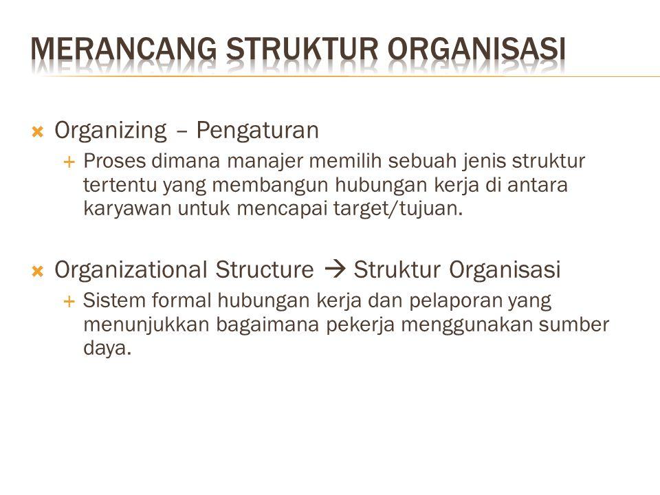  Organizing – Pengaturan  Proses dimana manajer memilih sebuah jenis struktur tertentu yang membangun hubungan kerja di antara karyawan untuk mencap