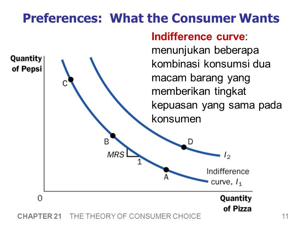 11 CHAPTER 21 THE THEORY OF CONSUMER CHOICE Preferences: What the Consumer Wants Indifference curve: menunjukan beberapa kombinasi konsumsi dua macam
