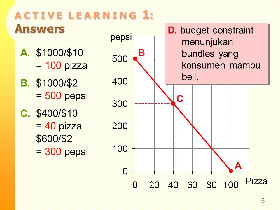 A C T I V E L E A R N I N G 1 : Answers 5 Pizza pepsi A B D. budget constraint menunjukan bundles yang konsumen mampu beli. A.$1000/$10 = 100 pizza B.
