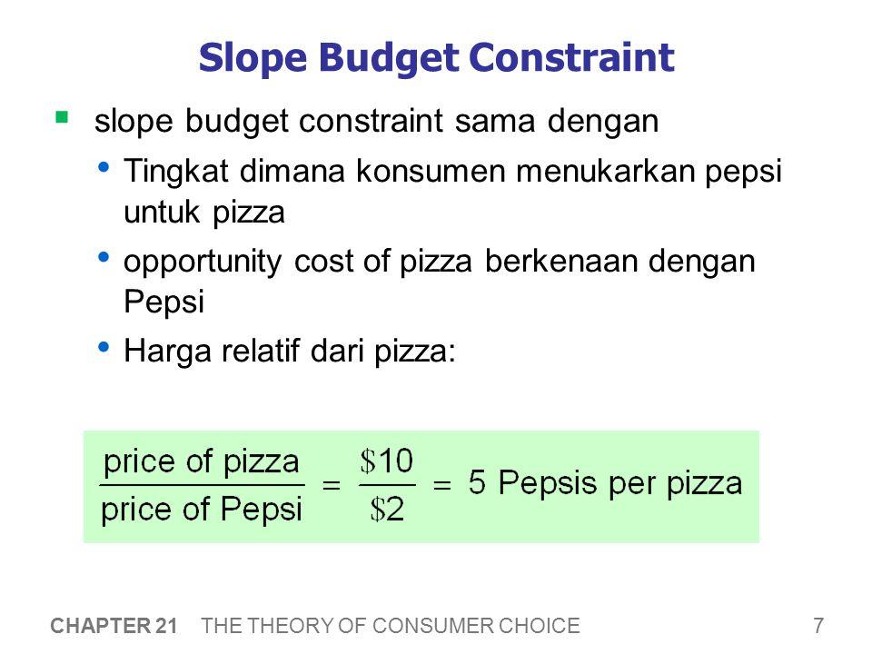 18 CHAPTER 21 THE THEORY OF CONSUMER CHOICE Optimization: What the Consumer Chooses optimal bundle adalah titik dimana budget constraint menyentuh/bersinggungan highest indifference curve.