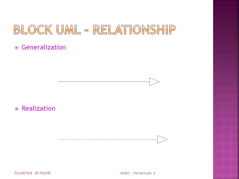  Generalization  Realization Syukriya al-Asyik ADBO - Pertemuan 3 11