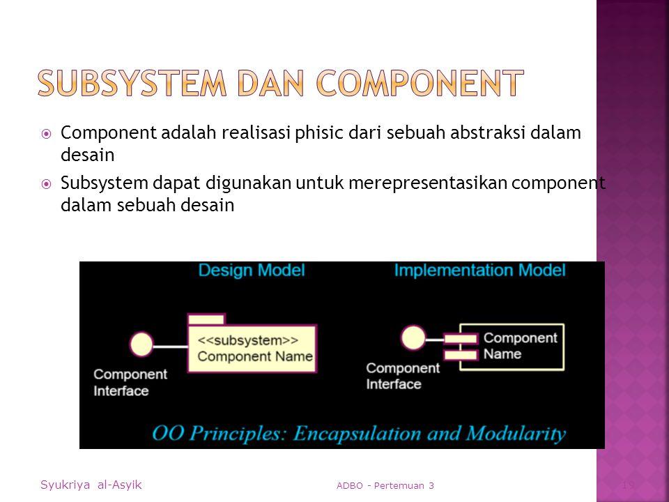  Component adalah realisasi phisic dari sebuah abstraksi dalam desain  Subsystem dapat digunakan untuk merepresentasikan component dalam sebuah desain Syukriya al-Asyik ADBO - Pertemuan 3 19