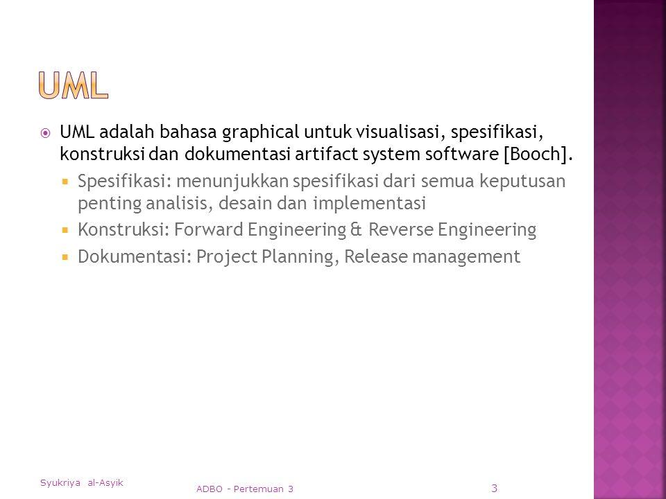  Interface adalah pewujudan dari polymorphisme Syukriya al-Asyik ADBO - Pertemuan 3 14
