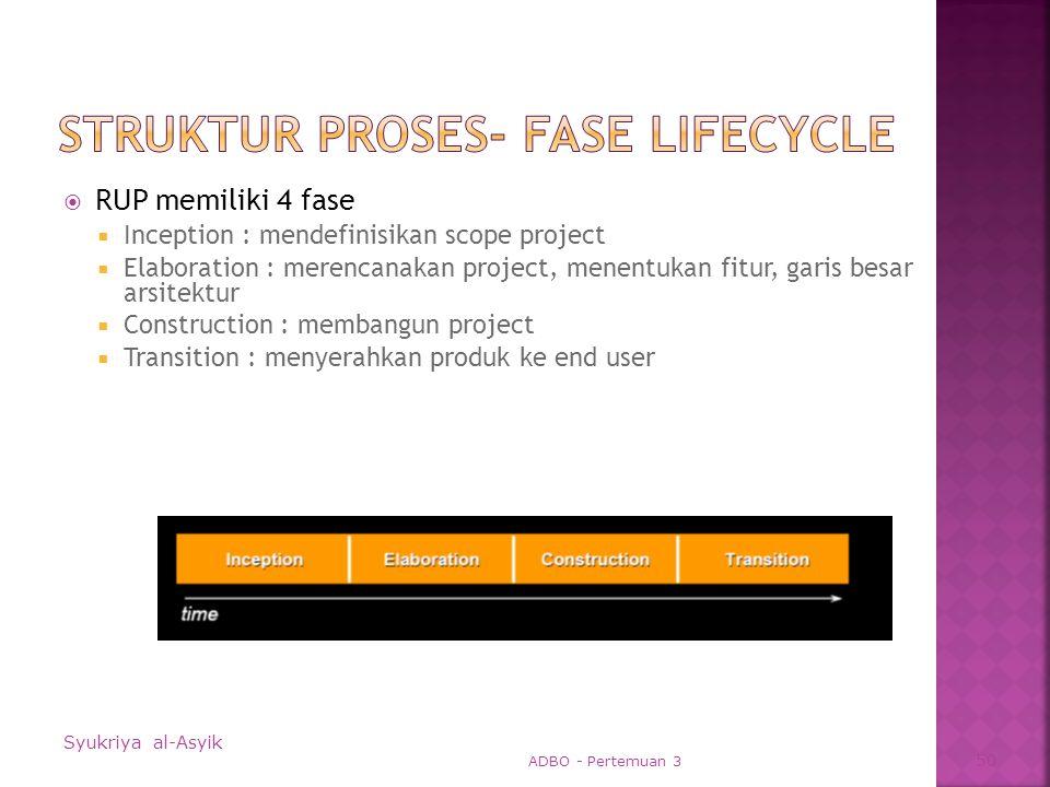  RUP memiliki 4 fase  Inception : mendefinisikan scope project  Elaboration : merencanakan project, menentukan fitur, garis besar arsitektur  Construction : membangun project  Transition : menyerahkan produk ke end user Syukriya al-Asyik ADBO - Pertemuan 3 50