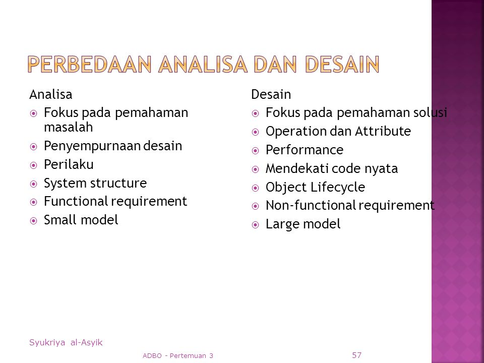 Analisa  Fokus pada pemahaman masalah  Penyempurnaan desain  Perilaku  System structure  Functional requirement  Small model Desain  Fokus pada pemahaman solusi  Operation dan Attribute  Performance  Mendekati code nyata  Object Lifecycle  Non-functional requirement  Large model Syukriya al-Asyik ADBO - Pertemuan 3 57