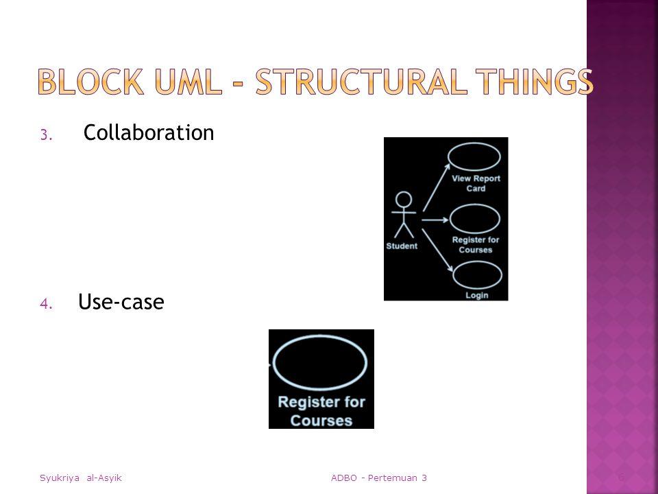  Collaboration Diagram Syukriya al-Asyik ADBO - Pertemuan 3 37 : Registrar course form : CourseForm theManager : CurriculumManager aCourse : Course 1: set course info 2: process 3: add course 4: new course