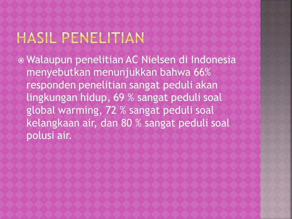  Walaupun penelitian AC Nielsen di Indonesia menyebutkan menunjukkan bahwa 66% responden penelitian sangat peduli akan lingkungan hidup, 69 % sangat